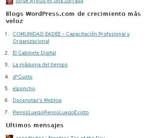 Blogs de crecimiento más veloz